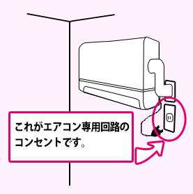 エアコンのコンセント